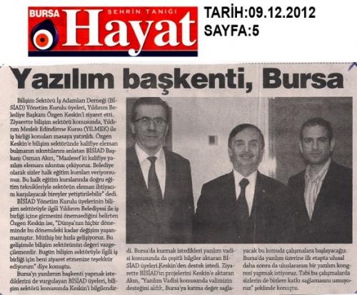 Yazılım Başkenti,Bursa